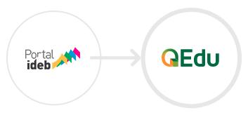 Bem-vindo ao QEdu, usuário do Portal Ideb